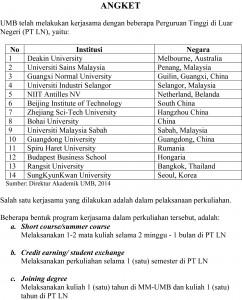 Microsoft Word - ANGKET KULIAH LUAR NEGRI.doc